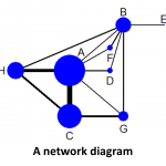 DerSimonian and Laird's Methodology Meets Network Meta-analysis: An Exciting Encounter