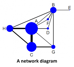 Dan Jackson diagram 3